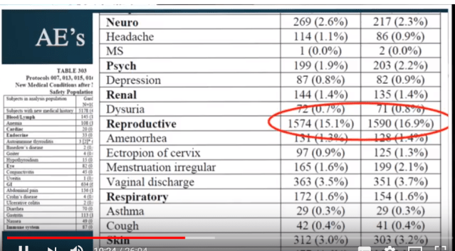 hpv vaccine side effects serious)