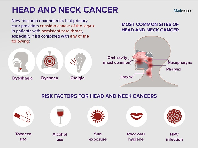hpv head and neck cancers