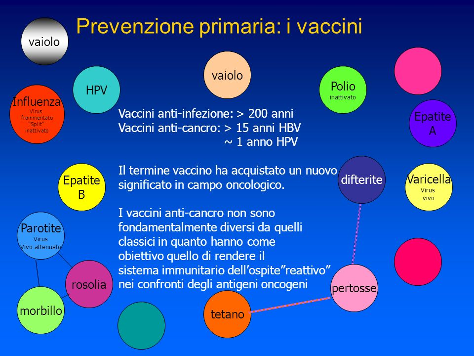Infectia cu HPV (Human Papilloma Virus), Can hpv cause rectal cancer - Vaccino hpv virus attenuato