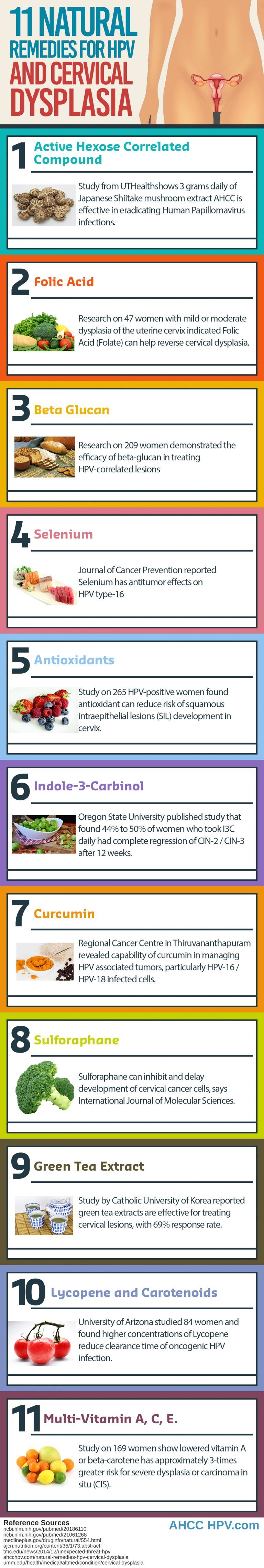 hpv cure foods)