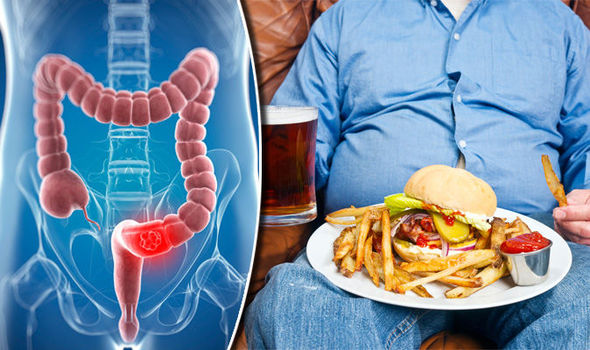 colorectal cancer and red meat)