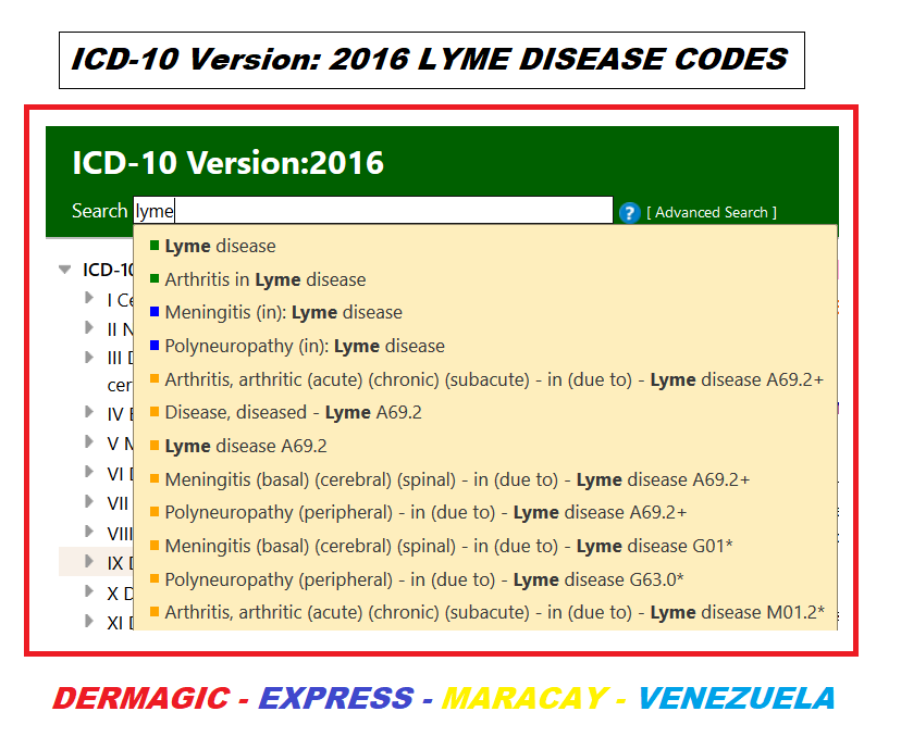 confluent and reticulated papillomatosis icd 10 code