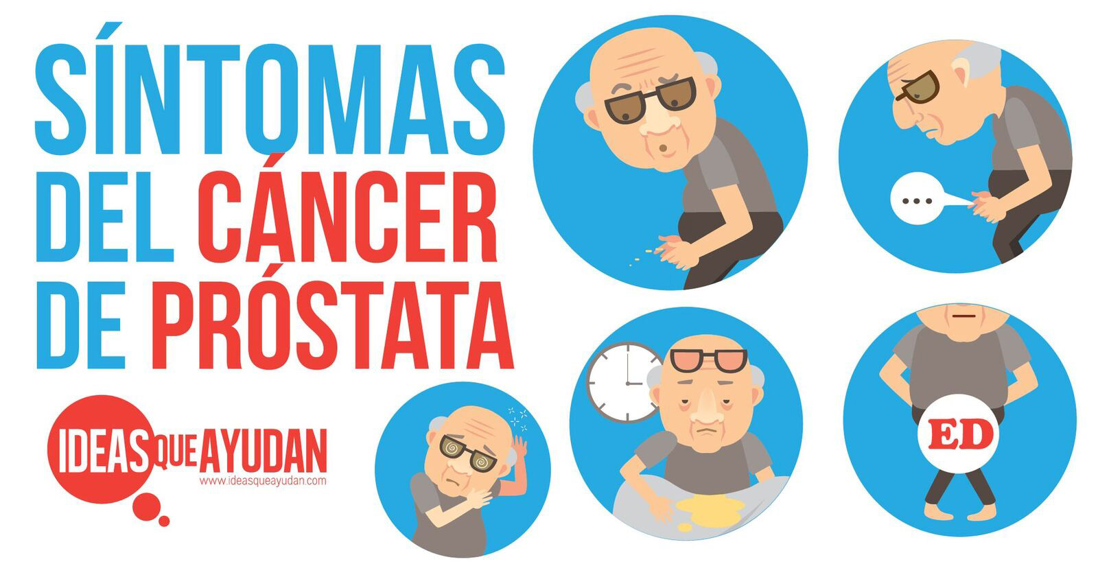 sintomas cancer prostata