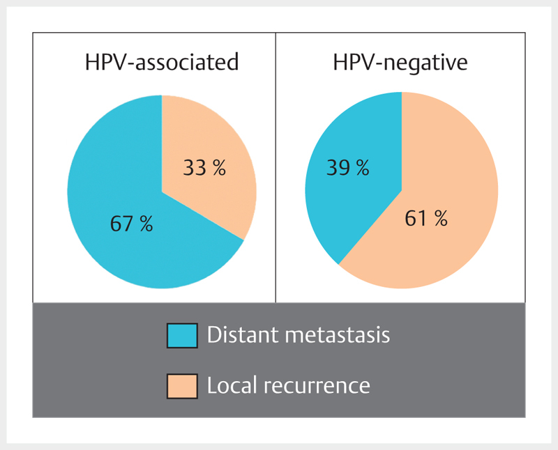hpv impfung tkk helminth medical term definition